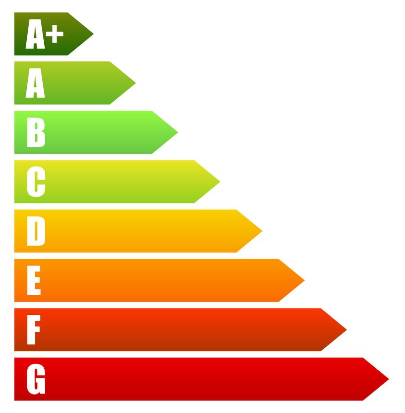audyty-efektywnosci-energetycznej-klimatyzacji